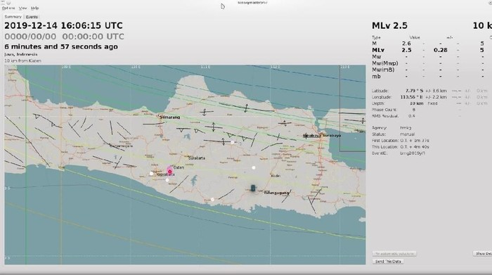 Gempa darat 2,5 SR terjadi di Klaten. Foto: Dok BMKG Yogyakarta