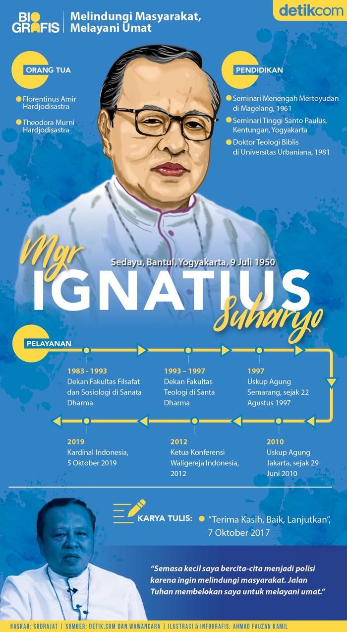 Pernah Ingin Jadi Polisi, Ignatius Suharyo Malah Jadi Kardinal