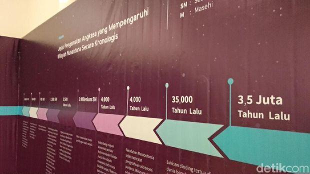 Yuk Lur! Nonton Pameran Etnoastronomi di Museum Sonobudoyo Yogya