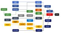 Mengenal Peta Okupasi Nasional Keamanan Siber dan Cara Memanfaatkannya