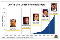 Ini Resep China Jadi Raksasa Ekonomi yang Perlu RI Contoh