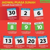 Waktu Berbuka Puasa Ayyamul Bidh : Doa Buka Puasa Ramadhan ...