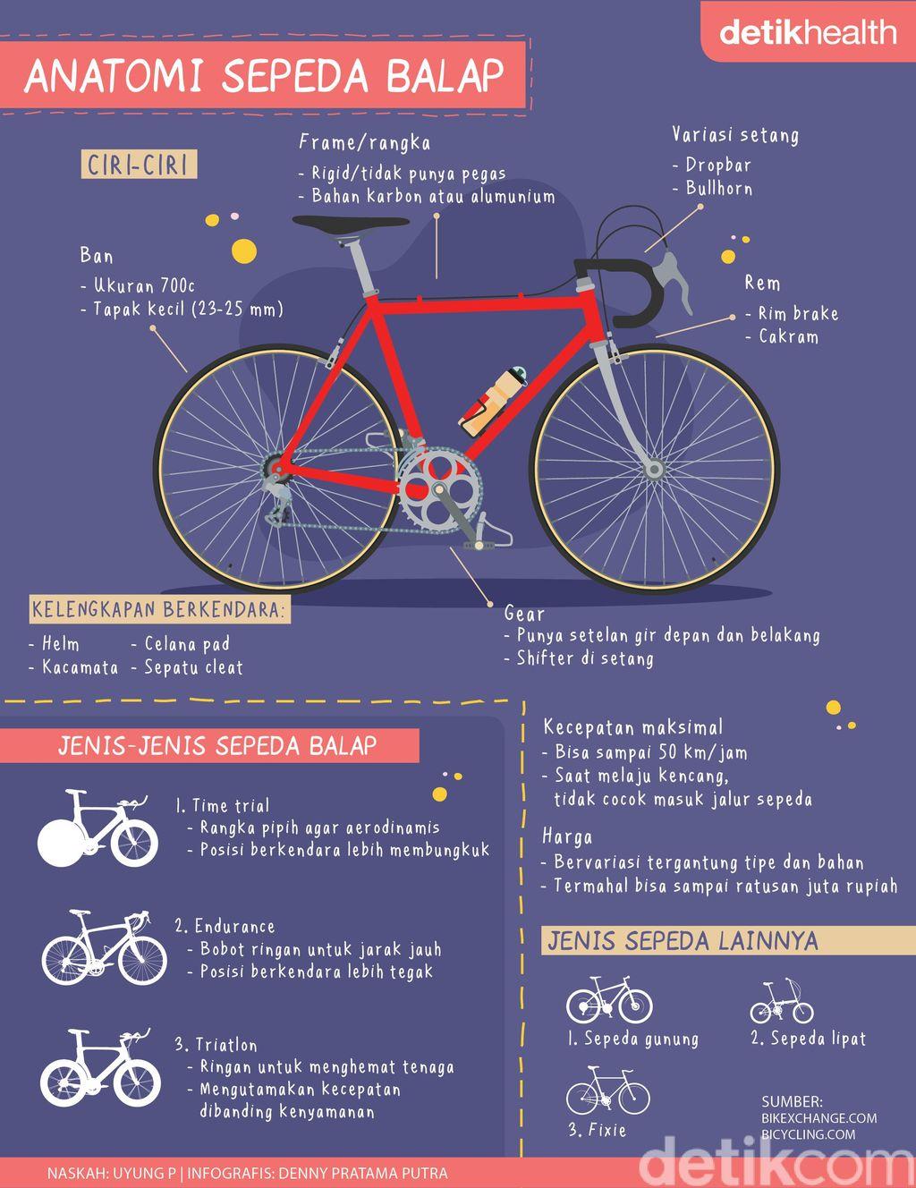 infografis sepeda balap alias road bike
