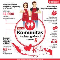 Gojek Bikin Komunitas Partner GoFood Buat Kembangakan Bisnis