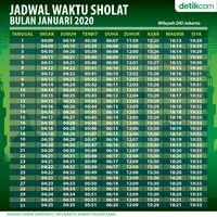 Cek Jadwal Sholat Januari 2020 Untuk Dki Jakarta Di Sini