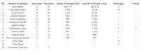 BNPB: 409 Ribu Warga Terdampak Banjir di Jabodetabek, Terbanyak di Bekasi
