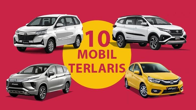 Otographics Mobil Terlaris Januari-November 2019