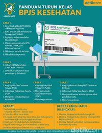 Asosiasi Pejabat Daerah Menghadap DPR Bahas Iuran BPJS Kesehatan