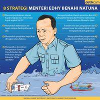 Strategi Edhy Prabowo Benahi Natuna