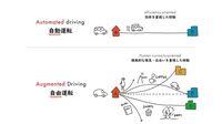 Mobil masa depan Honda
