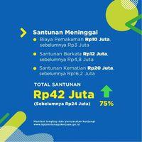 Jokowi Naikkan Beasiswa  BPJAMSOSTEK 1350% Tanpa Kenaikan Iuran