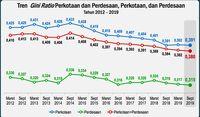 Top Pak Jokowi! Kemiskinan & Ketimpangan Turun Sih, Tapi...
