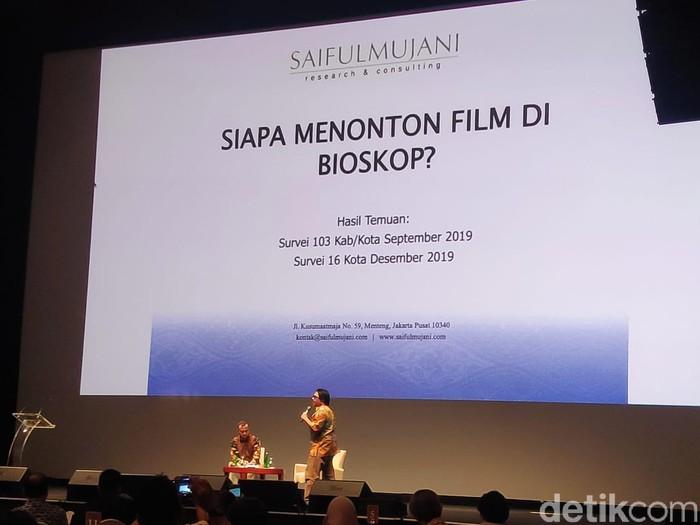 Survei SMRC tentang kebiasaan nonton film di bioskop. (Matius Alfons/detikcom)