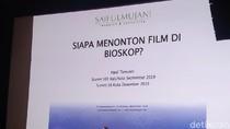 Survei: Gen Z Paling Sering Nonton Film Indonesia di Bioskop