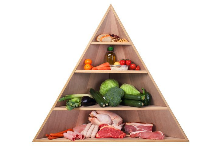 Low carb food pyramid isolated on white.Meat at the bottom,,Green veg with very low carb on the second tier,,fruit and veg with medium carb on the third tierbread,, cake and pasta on the top tier.Wooden structure is purpose built based on the original food pyramid sketch.[url=file_closeup?id=16306985][img]/file_thumbview/16306985/1[/img][/url] [url=file_closeup?id=18277244][img]/file_thumbview/18277244/1[/img][/url] [url=file_closeup?id=16544131][img]/file_thumbview/16544131/1[/img][/url] [url=file_closeup?id=16220136][img]/file_thumbview/16220136/1[/img][/url] [url=file_closeup?id=16209078][img]/file_thumbview/16209078/1[/img][/url] [url=file_closeup?id=16135336][img]/file_thumbview/16135336/1[/img][/url] [url=file_closeup?id=16135310][img]/file_thumbview/16135310/1[/img][/url] [url=file_closeup?id=17664966][img]/file_thumbview/17664966/1[/img][/url] [url=file_closeup?id=18111656][img]/file_thumbview/18111656/1[/img][/url] [url=file_closeup?id=17217777][img]/file_thumbview/17217777/1[/img][/url] [url=file_closeup?id=16521680][img]/file_thumbview/16521680/1[/img][/url] [url=file_closeup?id=9619155][img]/file_thumbview/9619155/1[/img][/url] [url=file_closeup?id=10896508][img]/file_thumbview/10896508/1[/img][/url] [url=file_closeup?id=30009300][img]/file_thumbview/30009300/1[/img][/url] [url=file_closeup?id=18525284][img]/file_thumbview/18525284/1[/img][/url] [url=file_closeup?id=12433798][img]/file_thumbview/12433798/1[/img][/url] [url=file_closeup?id=6663471][img]/file_thumbview/6663471/1[/img][/url] [url=file_closeup?id=4879201][img]/file_thumbview/4879201/1[/img][/url] [url=file_closeup?id=22100081][img]/file_thumbview/22100081/1[/img][/url] [url=file_closeup?id=19968049][img]/file_thumbview/19968049/1[/img][/url] [url=file_closeup?id=19828406][img]/file_thumbview/19828406/1[/img][/url]