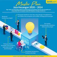 Master Plan Sektor Jasa Keuangan 2020-2024