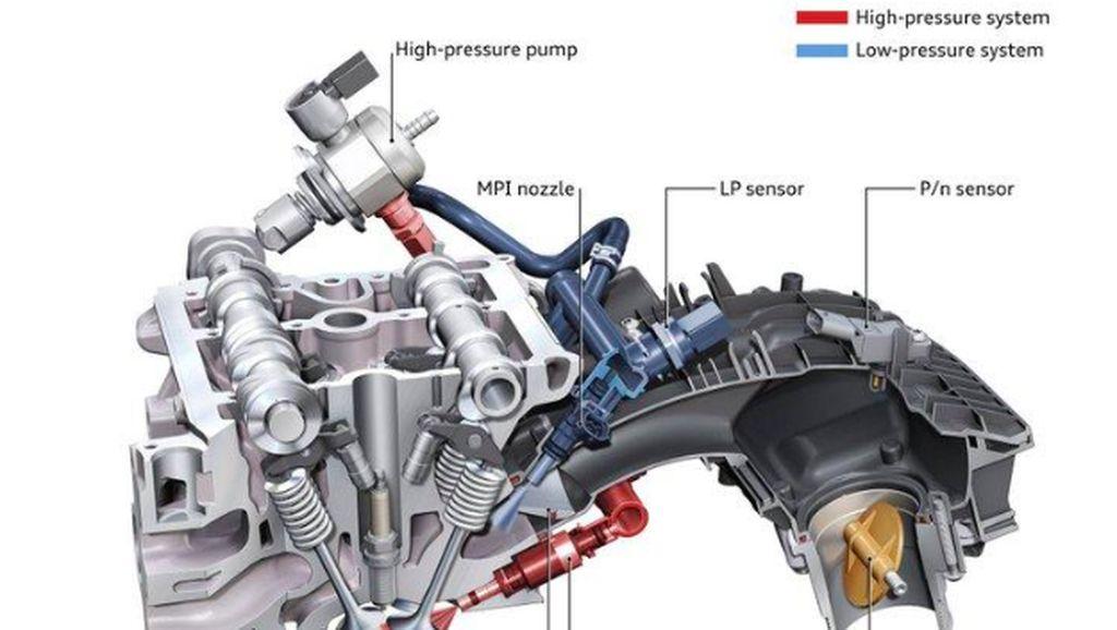 Keren, Kawasaki Patenkan Dual Injeksi pada Mesin Supercharged
