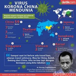 Peta Persebaran Virus Corona dari China, Ini Negara-negara yang Terdampak