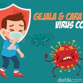Gejala dan Cara Menangkal Virus Corona