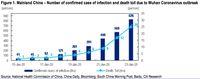 Awas! Virus Corona Bisa Buat Ekonomi Asia Sengsara, Kalau....