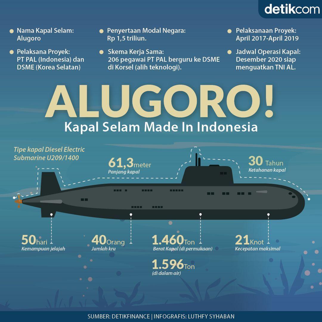 Alugoro! Kapal Selam Made In Indonesia