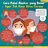 Cara memakai masker yang benar agar tak tertular virus corona.