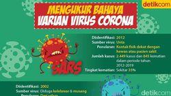 Komparasi Virus SARS, MERS, dan nCoV alias Virus Corona Baru dari Wuhan
