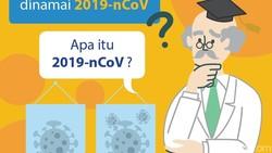 Dunia tengah digemparkan oleh persebaran virus corona jenis baru. Virus yang masih berkerabat dengan SARS dan MERS ini dinamakan 2019-nCoV.
