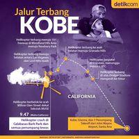 Rute Maut Penerbangan Terakhir Kobe Bryant