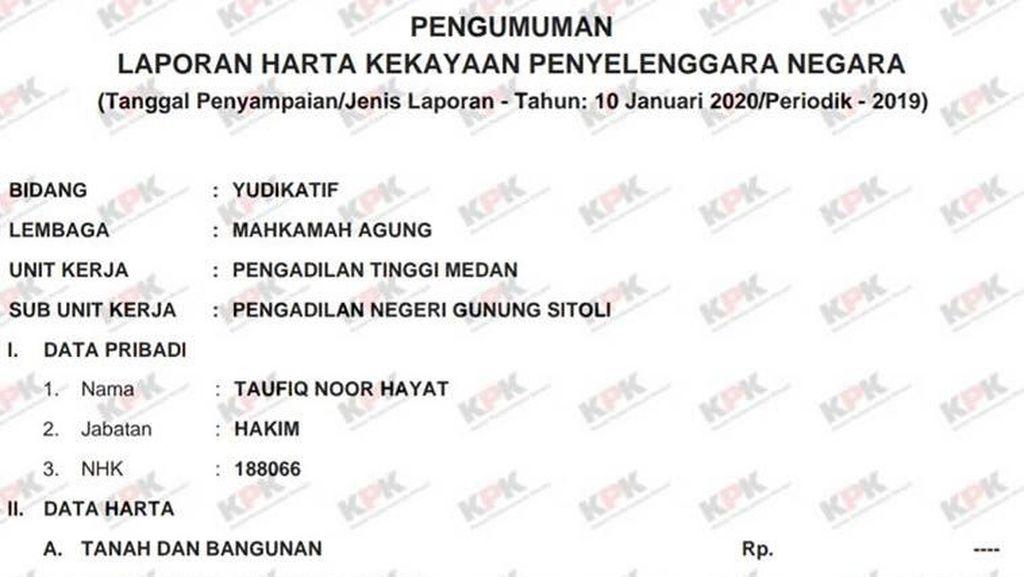 Sederhananya Hakim dari Sumut, LKHPN Minus Rp 175 Juta