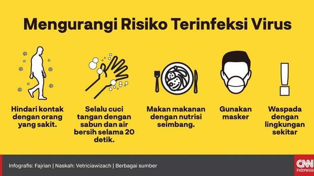 5 Hal yang Buat Ketakutan atas Corona Lebih Heboh dari SARS