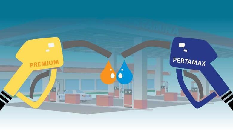 Konsumsi BBM Pertamax Premium VS Pertalite
