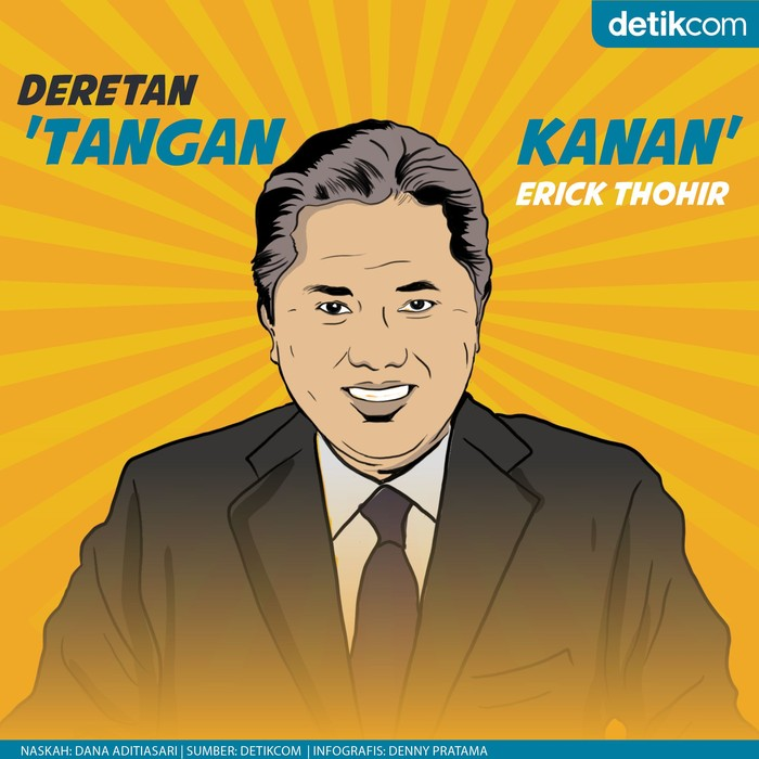 Infografis Tangan Kanan Erick Thohir