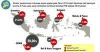 Pertumbuhan Ekonomi Papua 2019 Minus 15,72%, Gegara Freeport