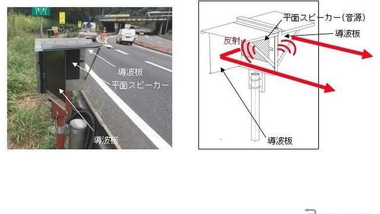 Sistem peringatan suara di tol Jepang