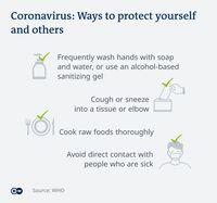 Bagaimana Melindungi Diri dari Virus Corona dan Informasi Palsu?