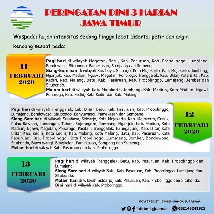 Surabaya - BMKG Juanda menginformasikan perkiraan cuaca di Jatim untuk Kamis (13/2). Terlebih, puncak musim ujan akan terjadi sepanjang Februari sampai Maret mendatang.