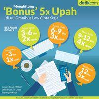 Menghitung 'Bonus' 5 Kali di Omnibus Law, Dapat Berapa Ya?