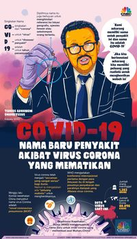 Virus Corona Memang Mengerikan, Saatnya RI Bergandeng Tangan