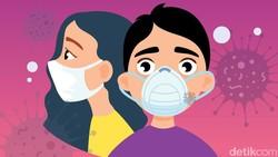Virus corona COVID-19 telah menewaskan lebih dari 1.700 orang dan menulari 69 ribu orang di seluruh dunia. Ada beberapa tips untuk mencegah penularannya.