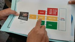 Cegah Virus Corona, 109 Orang Ditolak Masuk Indonesia