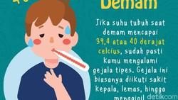 Tipes atau demam tiphoid kerap dikaitkan dengan kelelahan. Higiene atau kebersihan terutama saat makan sebenarnya lebih menentukan.