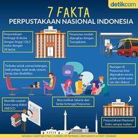 Infografis: 7 Fakta Perpusnas Indonesia