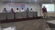 Survei PRC: 61,4% Puas Kinerja Jokowi, TNI-Polri Paling Memuaskan