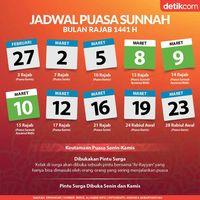 Berapa Hari Lagi Menuju Bulan Puasa - Ramadhan Kareem