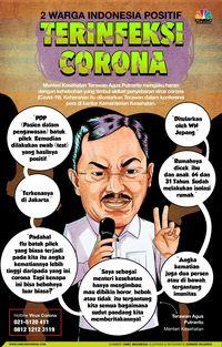 Gejala Pada Manusia Ciri Ciri Terkena Virus Corona