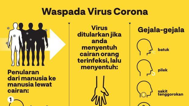 AS Tuduh China Belokkan Fakta Virus Corona