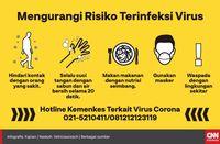 Indonesia Tertular Virus Corona, Menpora Minta PB Tidak Panik