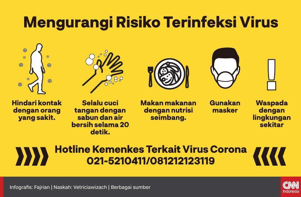 Pemain Persib Positif Virus Corona