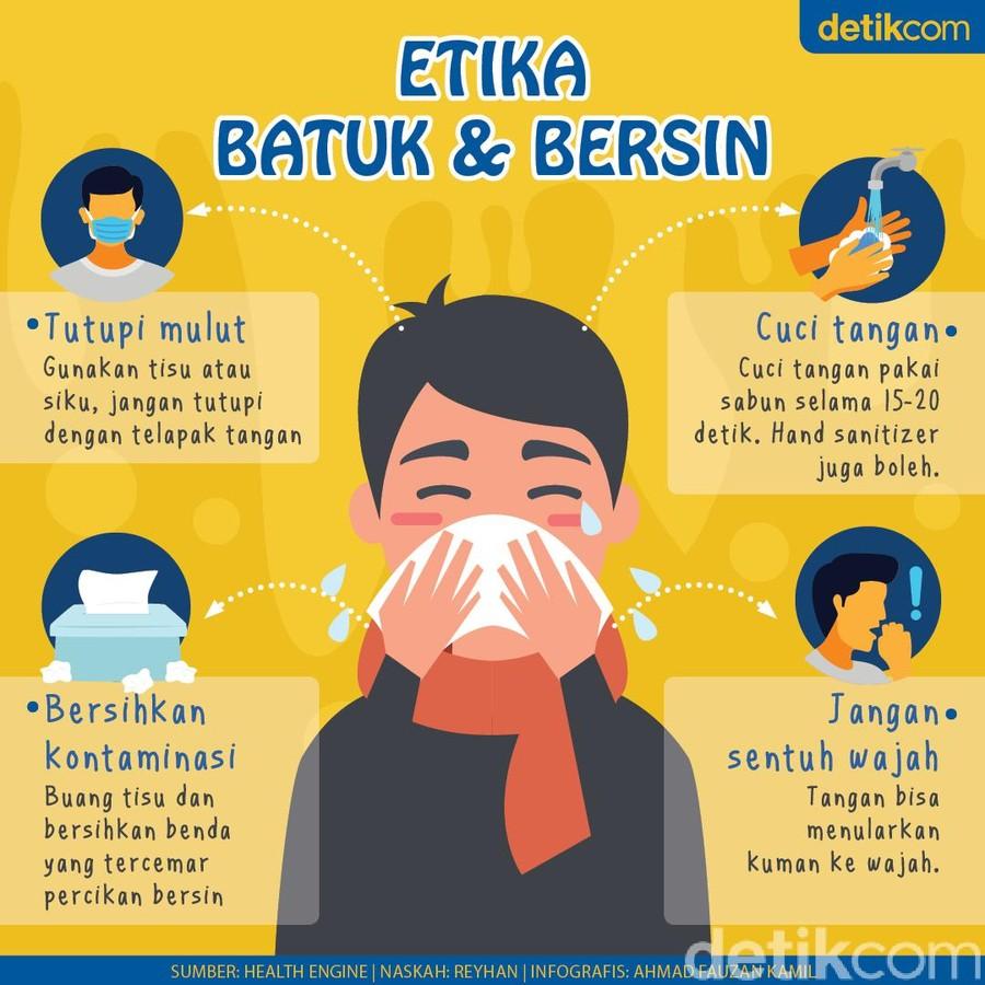etika batuk dan bersin agar tak menularkan virus corona covid-19